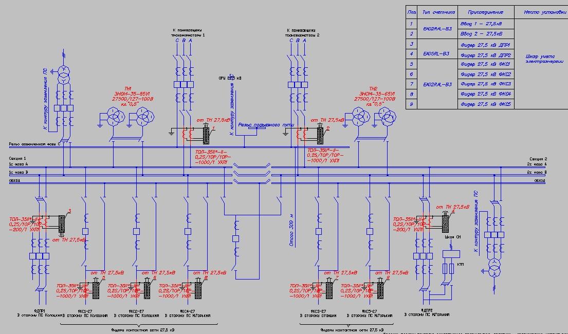 Главная электрическая схема с