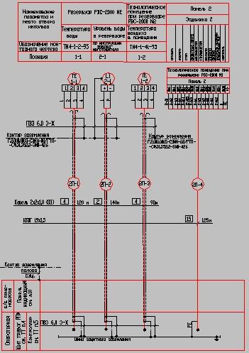 оборудования и проводок