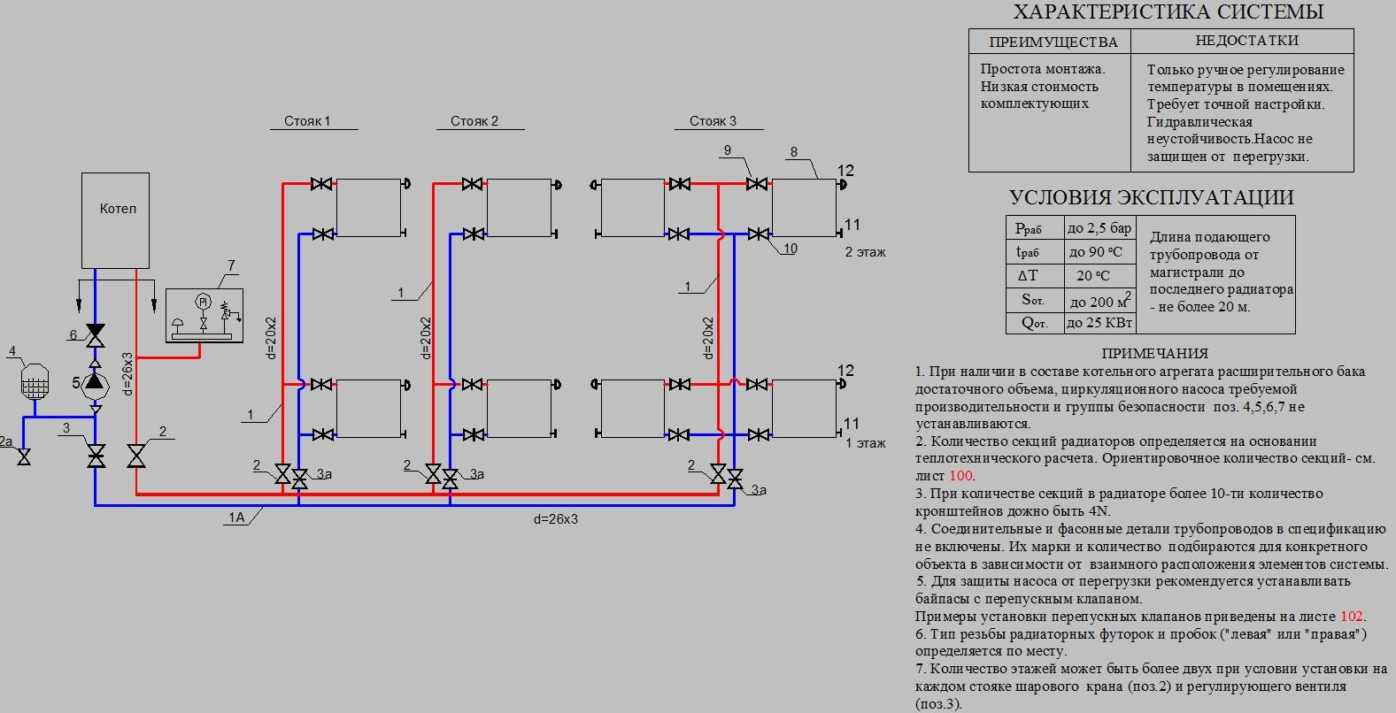 Схемы разводки систем отопления и 19