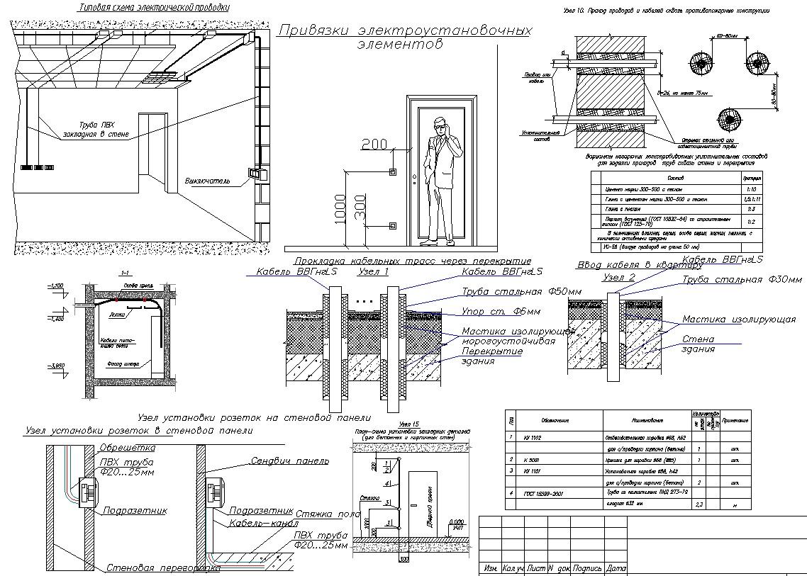 схема системы видеонаблюдения в шахте