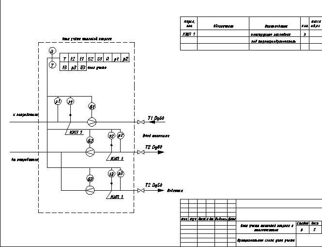 Принципиальная схема узла
