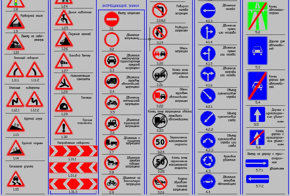 Все Дорожные Знаки скачать